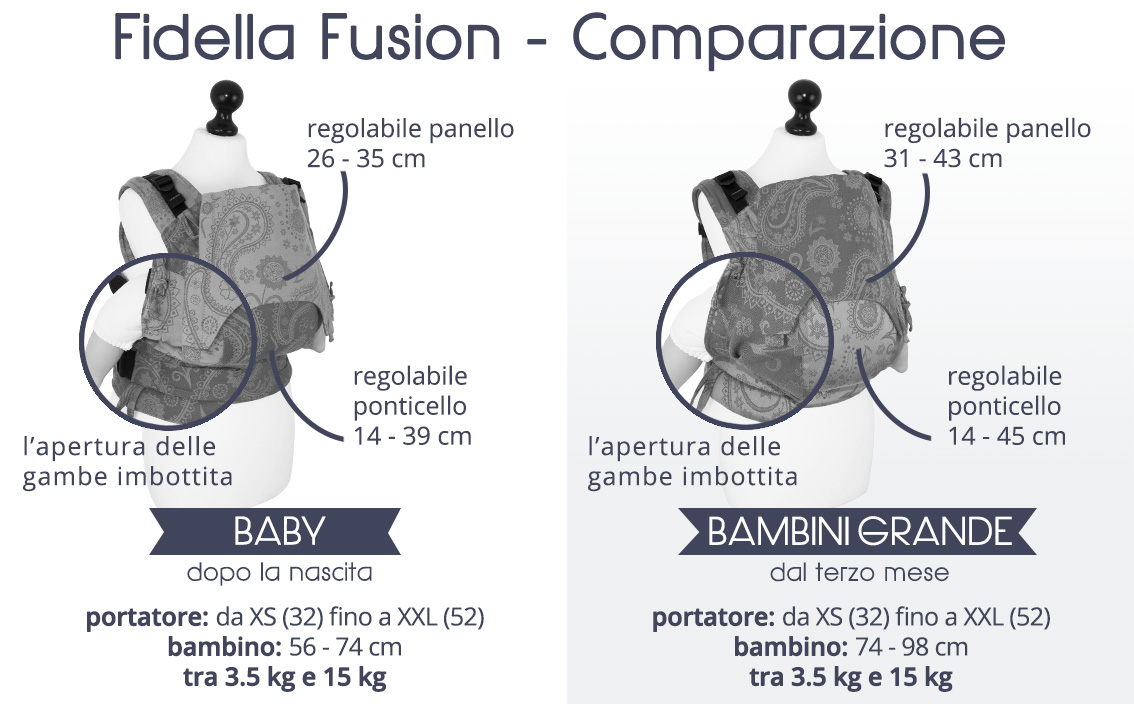 The differences between Fidella Baby carrier Fusion Babysize and Toddler Size