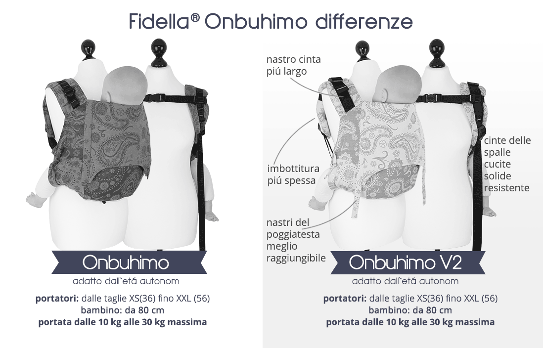 Onbuhimo - Differenze v2